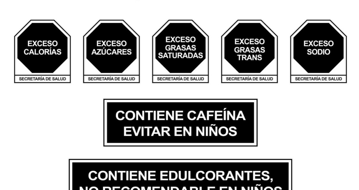 El nuevo Sistema de Etiquetado de alimentos en México: ¿Eficaz en la disminución de productos ultraprocesados?
